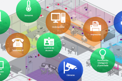 """Webinar """"La Importancia de la Infraestructura de red en el entorno de edificios inteligentes y nuevas sedes corporativas"""""""